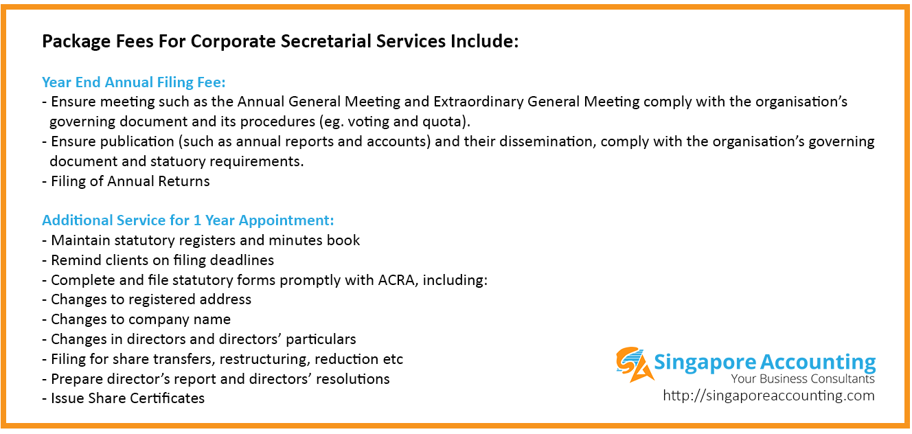 Corporate Secretarial Services Price