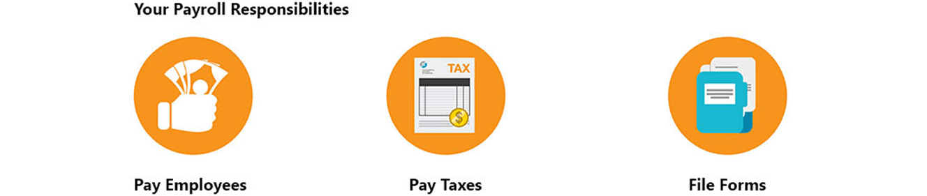 Payroll-Responsibilities