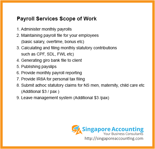 Payroll Services Singapore Fees Work Scope