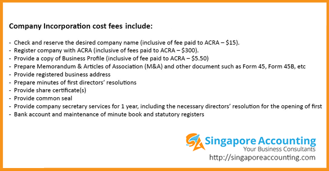 company-incorporation-fees