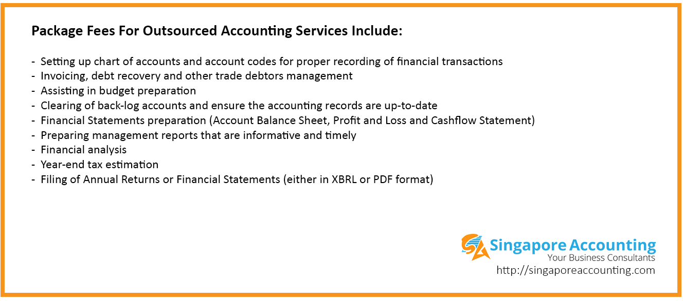 outsourced accounting services fees