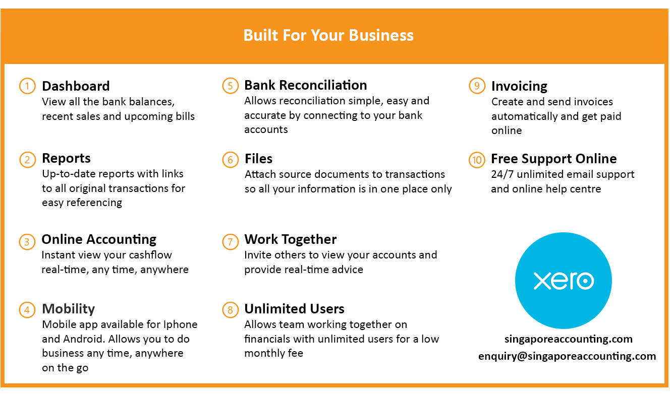 Xero Accounting Singapore Software Features