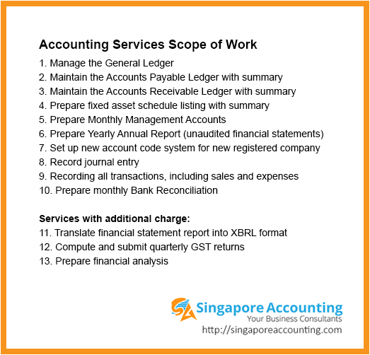 Accounting Services Singapore Price Work Scope