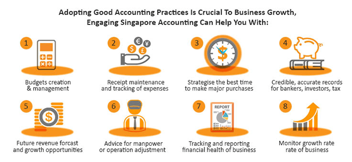 Accounting Services Singapore Outsourcing Benefits