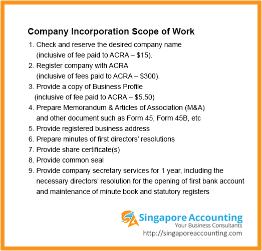 Company Incorporation Singapore Price Work Scope