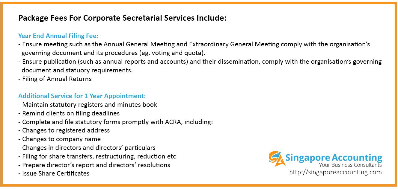 Corporate Secretarial Services Price
