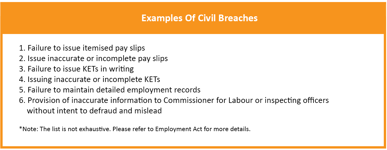 Payroll Administrative Penalties Civil Breaches Singapore